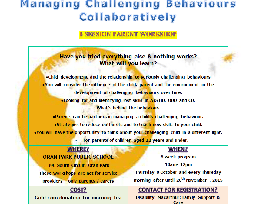 Next Managing Challenging Behaviours Collaboratively Workshop